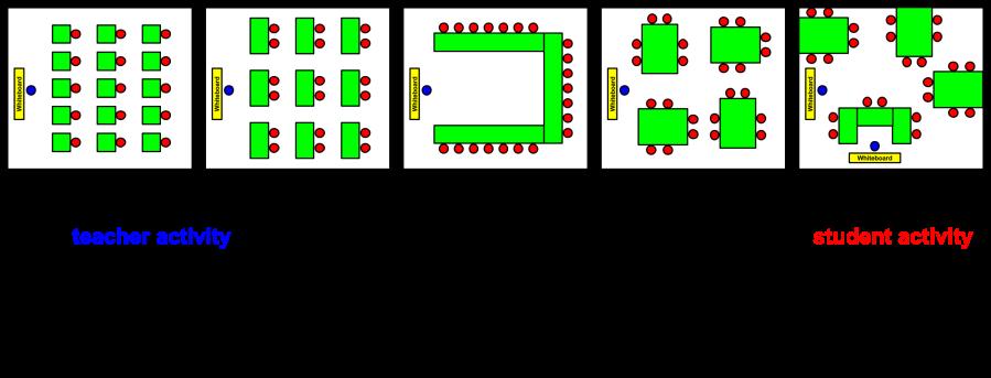 5-classroom-layouts-1