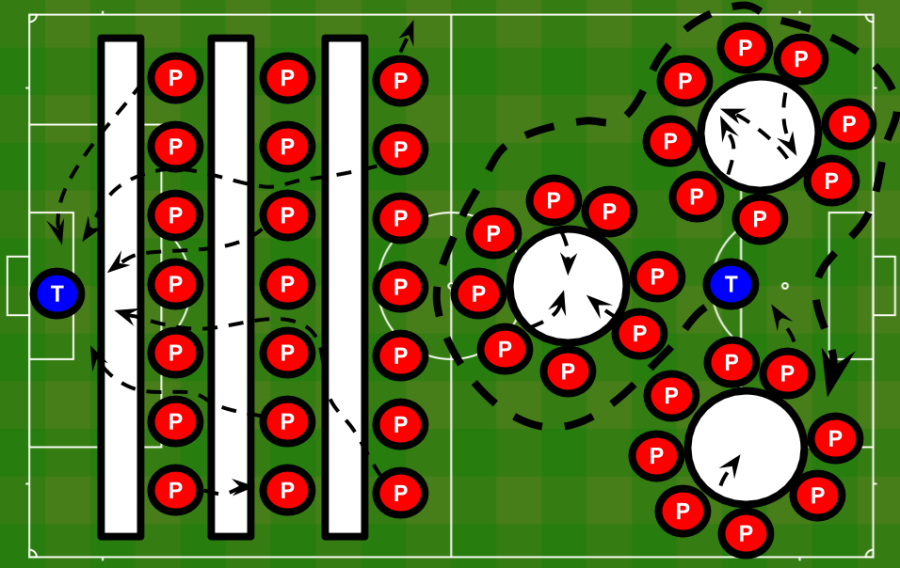 Classroom Layout - Football Pitch.png